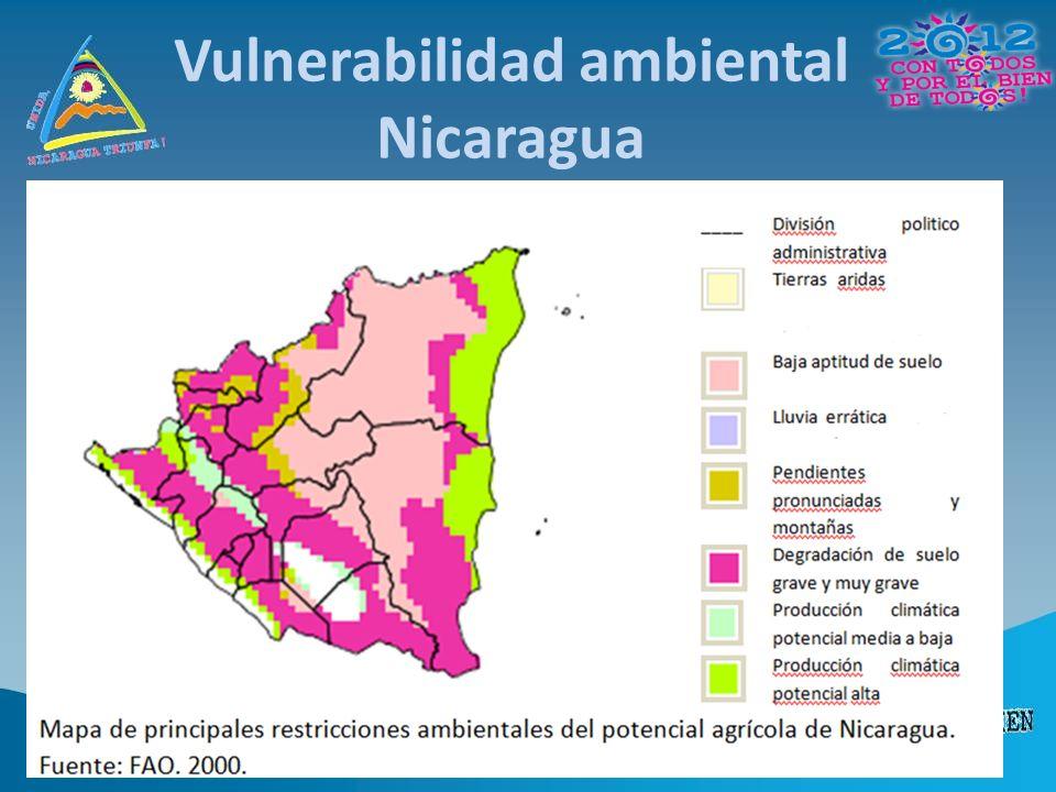 Vulnerabilidad ambiental Nicaragua