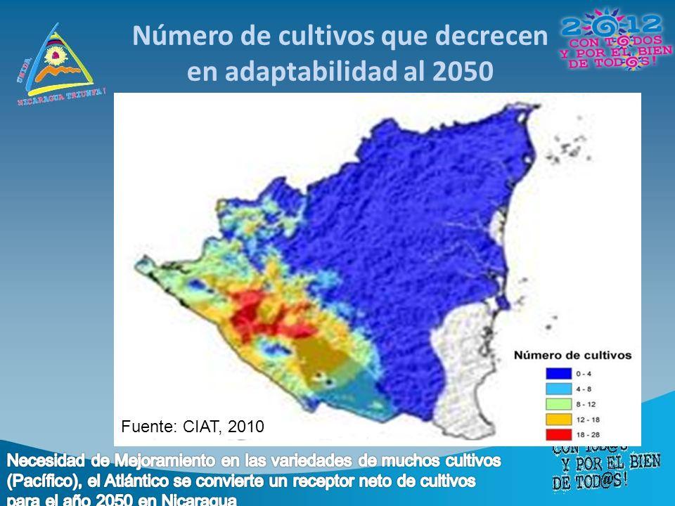 Fuente: CIAT, 2010 Número de cultivos que decrecen en adaptabilidad al 2050