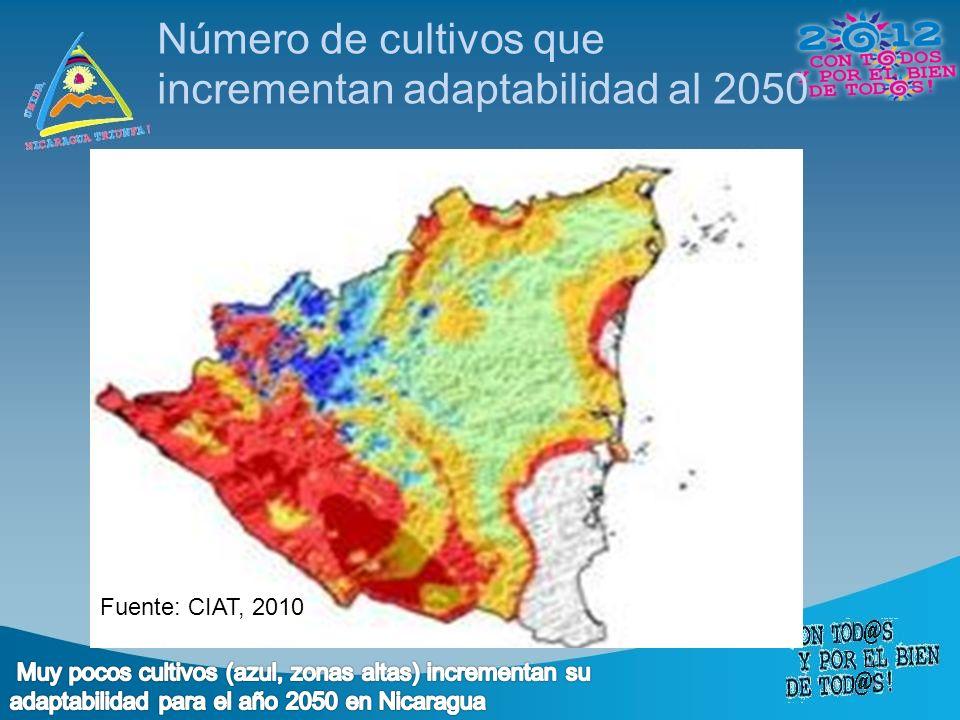 Número de cultivos que incrementan adaptabilidad al 2050 Fuente: CIAT, 2010