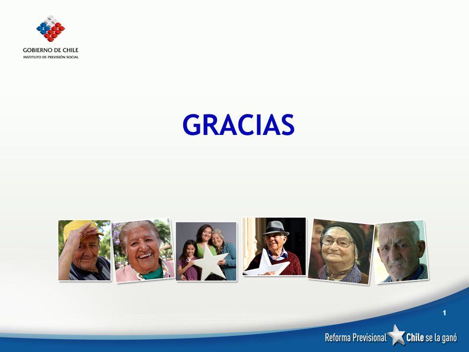 GRACIAS 1