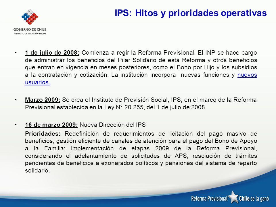 1 de julio de 2008: Comienza a regir la Reforma Previsional. El INP se hace cargo de administrar los beneficios del Pilar Solidario de esta Reforma y