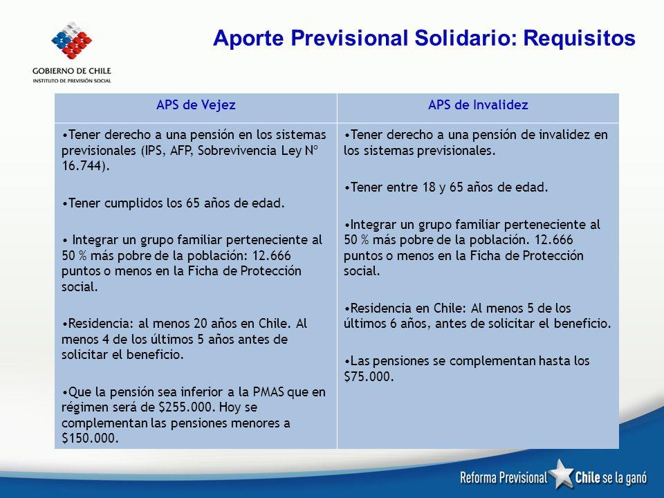 Aporte Previsional Solidario: Requisitos APS de VejezAPS de Invalidez Tener derecho a una pensión en los sistemas previsionales (IPS, AFP, Sobrevivenc