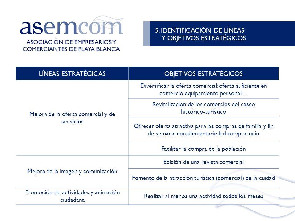 5. IDENTIFICACIÓN DE LÍNEAS Y OBJETIVOS ESTRATÉGICOS LÍNEAS ESTRATÉGICASOBJETIVOS ESTRATÉGICOS Mejora de la oferta comercial y de servicios Diversific