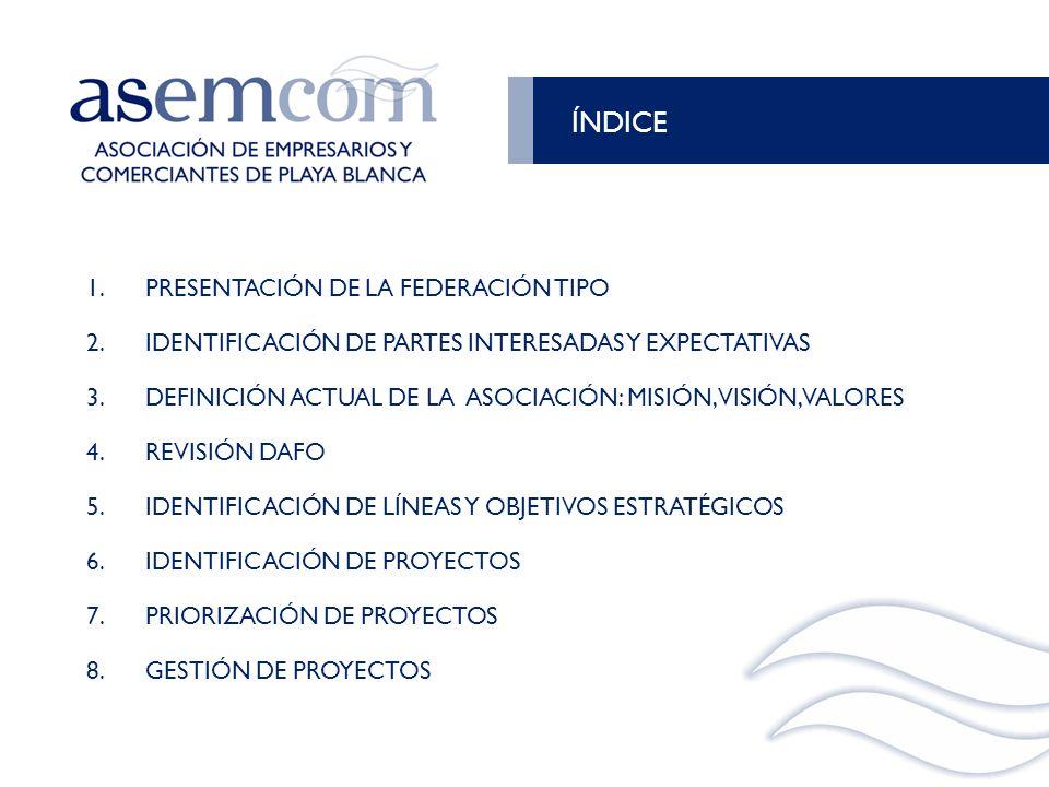 1.PRESENTACIÓN DE LA FEDERACIÓN TIPO 2.IDENTIFICACIÓN DE PARTES INTERESADAS Y EXPECTATIVAS 3.DEFINICIÓN ACTUAL DE LA ASOCIACIÓN: MISIÓN, VISIÓN, VALORES 4.REVISIÓN DAFO 5.IDENTIFICACIÓN DE LÍNEAS Y OBJETIVOS ESTRATÉGICOS 6.IDENTIFICACIÓN DE PROYECTOS 7.PRIORIZACIÓN DE PROYECTOS 8.GESTIÓN DE PROYECTOS ÍNDICE