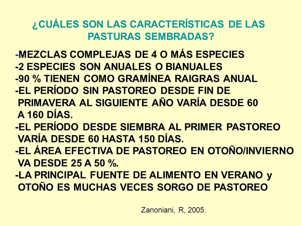 ¿CUÁLES SON LAS CARACTERÍSTICAS DE LAS PASTURAS SEMBRADAS? -MEZCLAS COMPLEJAS DE 4 O MÁS ESPECIES -2 ESPECIES SON ANUALES O BIANUALES -90 % TIENEN COM