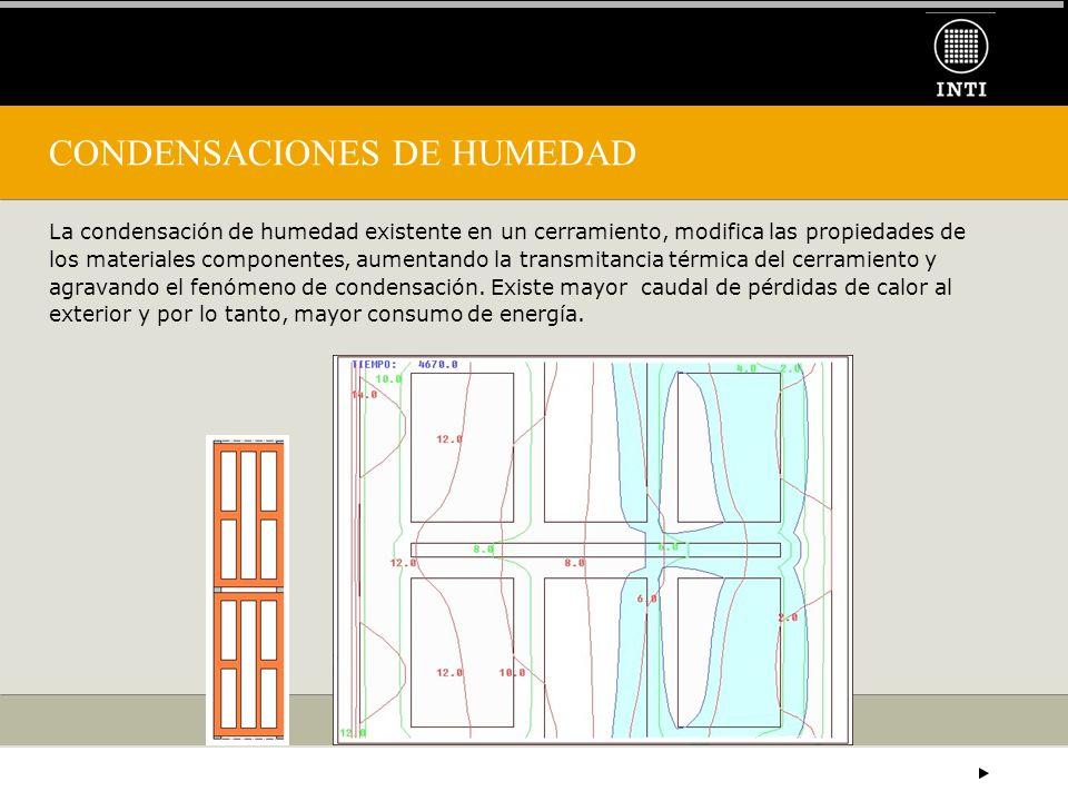 CONDENSACIONES DE HUMEDAD La condensación de humedad existente en un cerramiento, modifica las propiedades de los materiales componentes, aumentando l