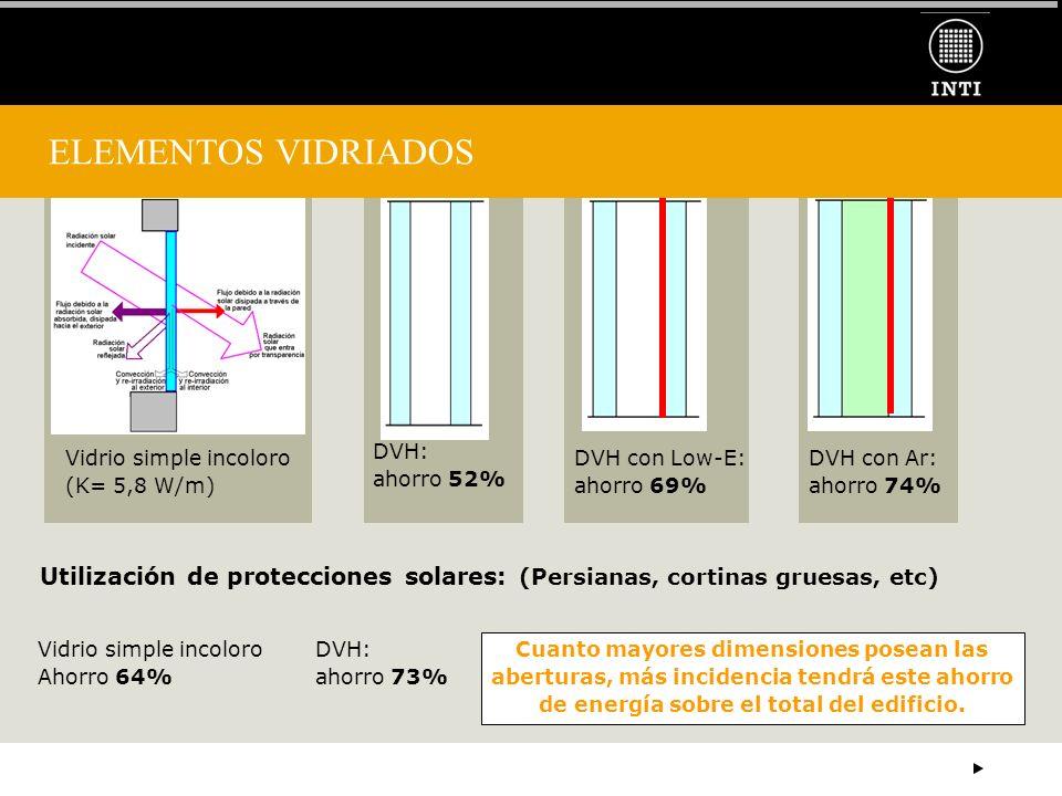 Vidrio simple incoloro (K= 5,8 W/m) DVH: ahorro 52% DVH con Low-E: ahorro 69% DVH con Ar: ahorro 74% Utilización de protecciones solares: (Persianas,