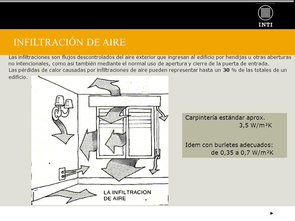 INFILTRACIÓN DE AIRE Las infiltraciones son flujos descontrolados del aire exterior que ingresan al edificio por hendijas u otras aberturas no intenci