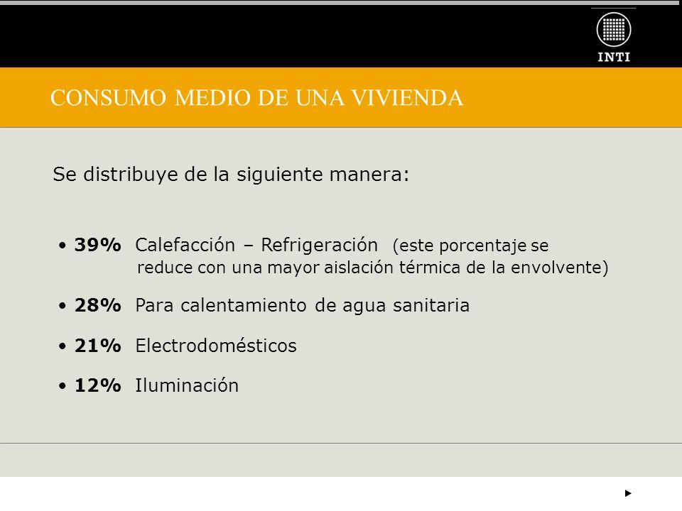 CONSUMO MEDIO DE UNA VIVIENDA Se distribuye de la siguiente manera: 39% Calefacción – Refrigeración (este porcentaje se reduce con una mayor aislación