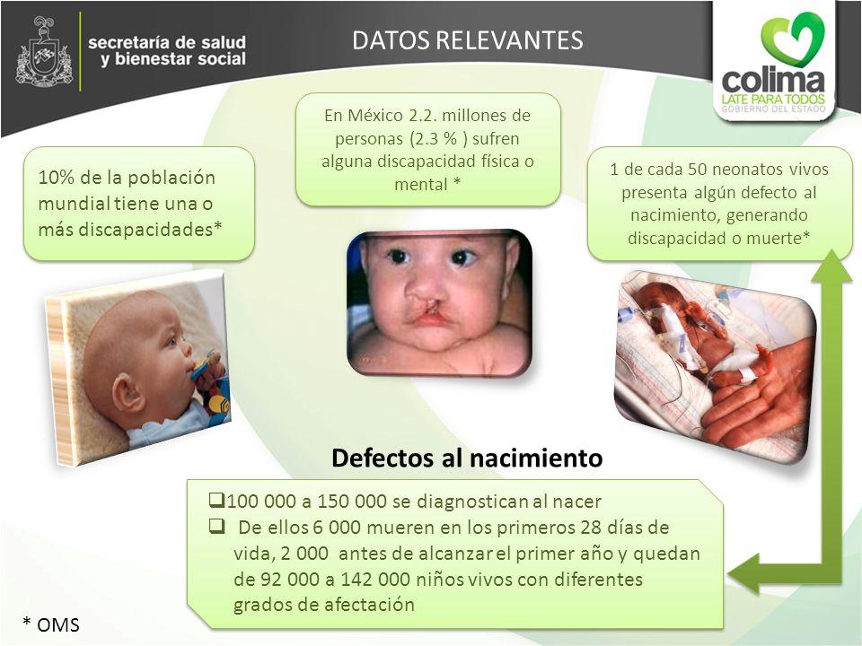 DATOS RELEVANTES 10% de la población mundial tiene una o más discapacidades* En México 2.2. millones de personas (2.3 % ) sufren alguna discapacidad f