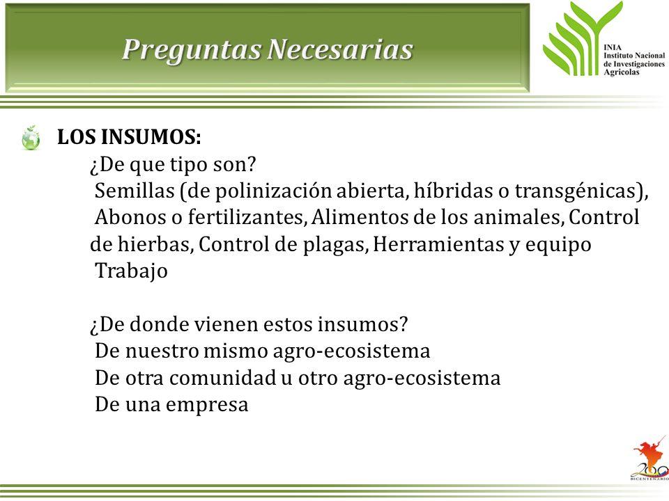 LOS INSUMOS: ¿De que tipo son? Semillas (de polinización abierta, híbridas o transgénicas), Abonos o fertilizantes, Alimentos de los animales, Control