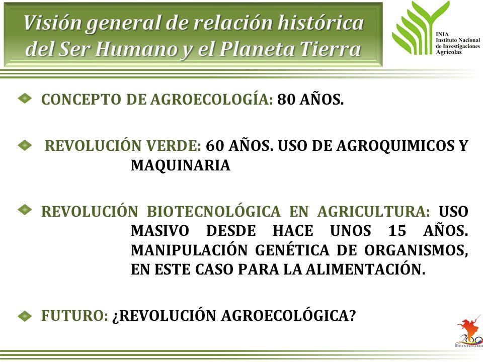 CONCEPTO DE AGROECOLOGÍA: 80 AÑOS. REVOLUCIÓN VERDE: 60 AÑOS. USO DE AGROQUIMICOS Y MAQUINARIA REVOLUCIÓN BIOTECNOLÓGICA EN AGRICULTURA: USO MASIVO DE