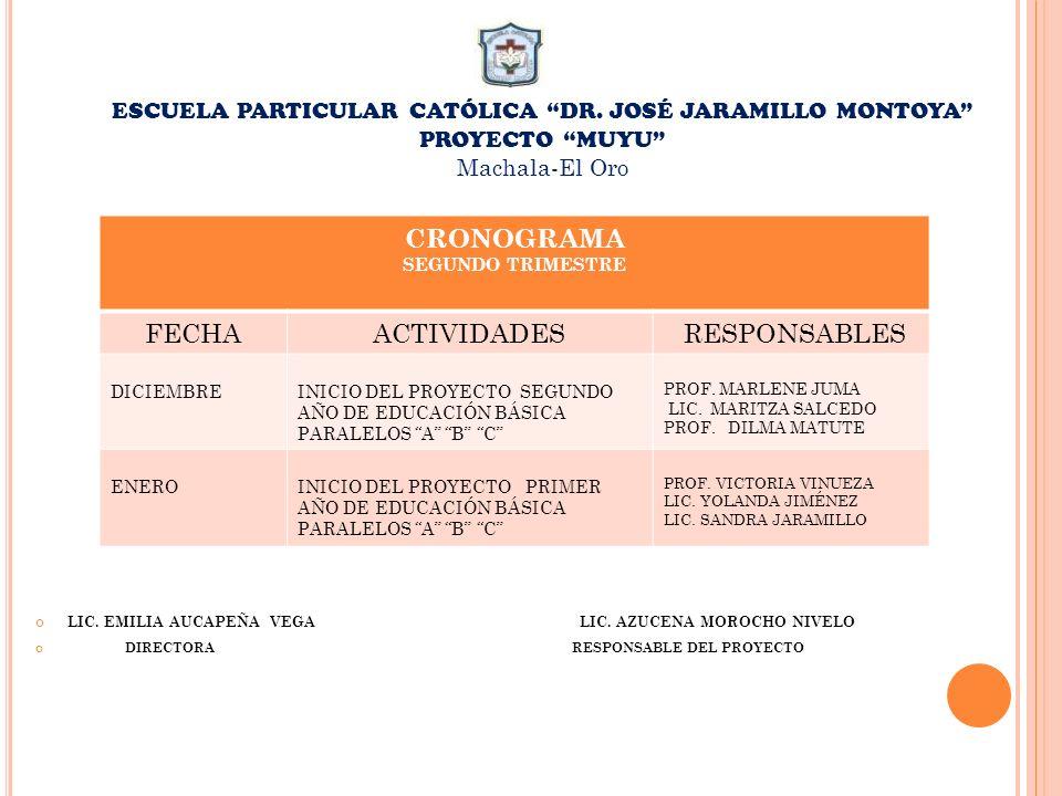ESCUELA PARTICULAR CATÓLICA DR. JOSÉ JARAMILLO MONTOYA PROYECTO MUYU Machala-El Oro LIC. EMILIA AUCAPEÑA VEGA LIC. AZUCENA MOROCHO NIVELO DIRECTORA RE