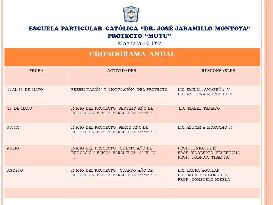 ESCUELA PARTICULAR CATÓLICA DR. JOSÉ JARAMILLO MONTOYA PROYECTO MUYU Machala-El Oro CRONOGRAMA ANUAL FECHAACTIVIDADES RESPONSABLES 11 AL 15 DE MAYOPRE