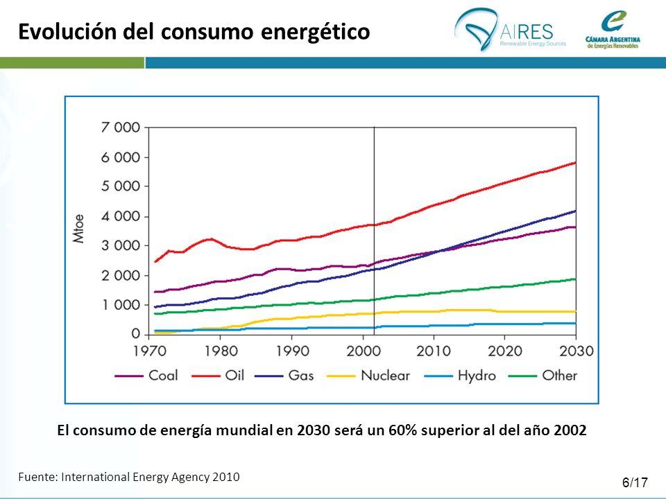 Evolución del consumo energético Fuente: International Energy Agency 2010 El consumo de energía mundial en 2030 será un 60% superior al del año 2002 6