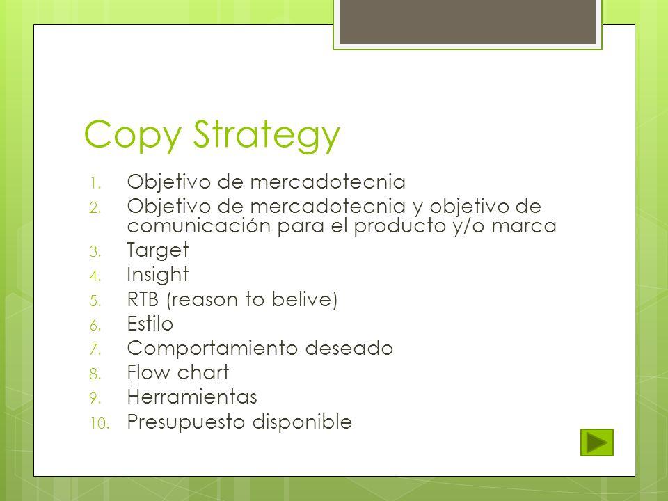 Copy Strategy 1. Objetivo de mercadotecnia 2. Objetivo de mercadotecnia y objetivo de comunicación para el producto y/o marca 3. Target 4. Insight 5.