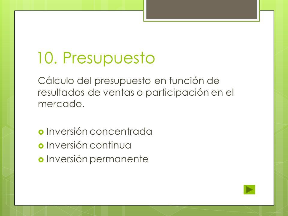 10. Presupuesto Cálculo del presupuesto en función de resultados de ventas o participación en el mercado. Inversión concentrada Inversión continua Inv