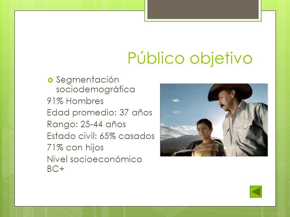 Público objetivo Segmentación sociodemográfica 91% Hombres Edad promedio: 37 años Rango: 25-44 años Estado civil: 65% casados 71% con hijos Nivel soci
