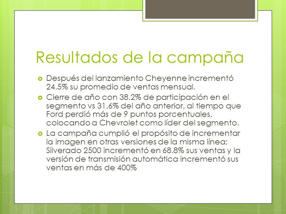 Resultados de la campaña Después del lanzamiento Cheyenne incrementó 24.5% su promedio de ventas mensual. Cierre de año con 38.2% de participación en