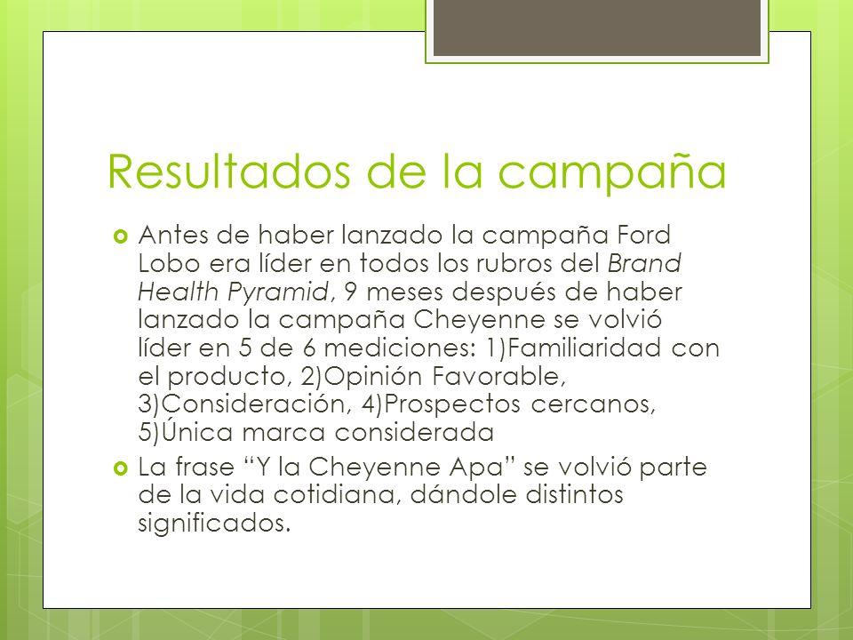 Resultados de la campaña Antes de haber lanzado la campaña Ford Lobo era líder en todos los rubros del Brand Health Pyramid, 9 meses después de haber