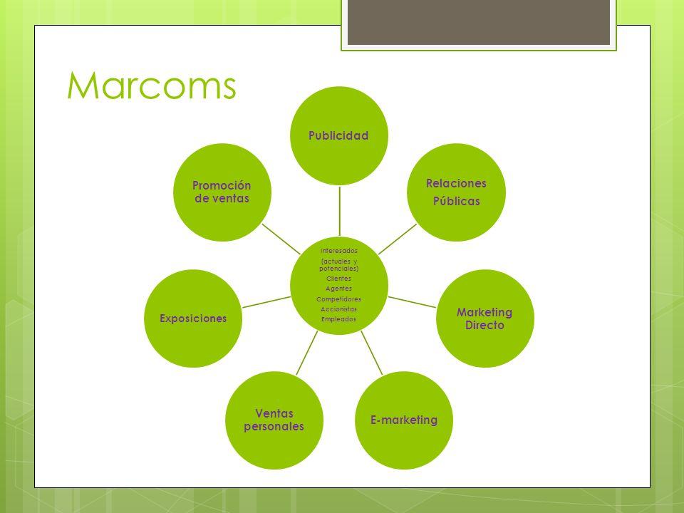 Marcoms Interesados (actuales y potenciales) Clientes Agentes Competidores Accionistas Empleados Publicidad Relaciones Públicas Marketing Directo E-ma