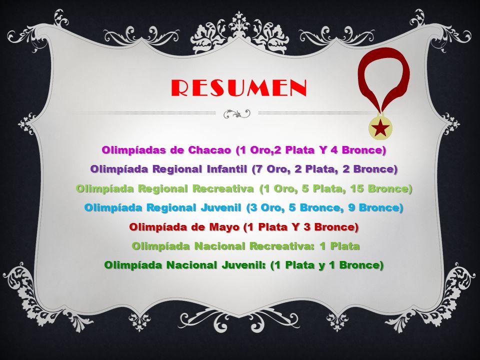 Olimpíadas de Chacao (1 Oro,2 Plata Y 4 Bronce) Olimpíada Regional Infantil (7 Oro, 2 Plata, 2 Bronce) Olimpíada Regional Recreativa (1 Oro, 5 Plata,