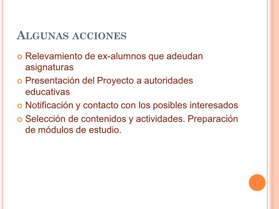 A LGUNAS ACCIONES Relevamiento de ex-alumnos que adeudan asignaturas Presentación del Proyecto a autoridades educativas Notificación y contacto con los posibles interesados Selección de contenidos y actividades.