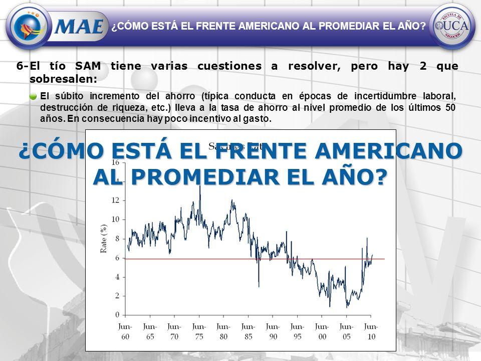 El tío SAM tiene varias cuestiones a resolver, pero hay 2 que sobresalen: 6- El súbito incremento del ahorro (típica conducta en épocas de incertidumbre laboral, destrucción de riqueza, etc.) lleva a la tasa de ahorro al nivel promedio de los últimos 50 años.