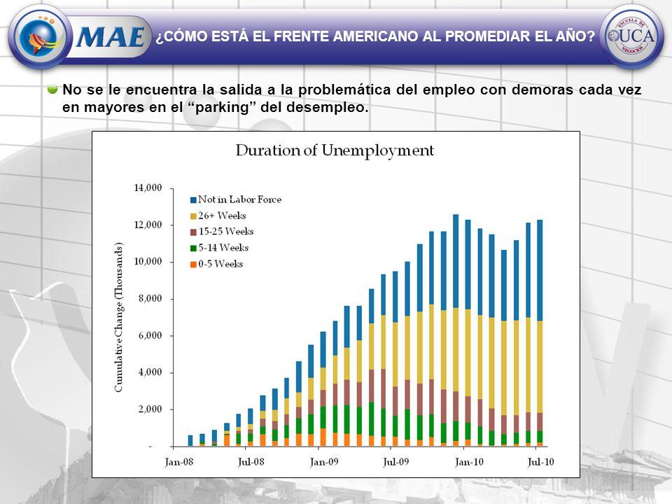 SÍNTESIS Acaso no ha llegado el momento de bajar mas compulsivamente las tasas de interés que aplican las tarjetas de crédito (12/14 % anual) y el financiamiento de automóviles (6/5 % anual).