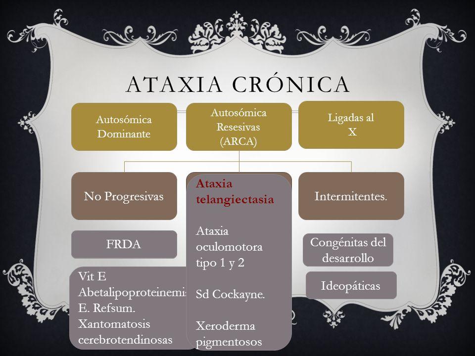 ATAXIA CRÓNICA Autosómica Dominante Autosómica Resesivas (ARCA) Ligadas al X No Progresivas Progresivas Intermitentes. Metabólicas. Defector de repara