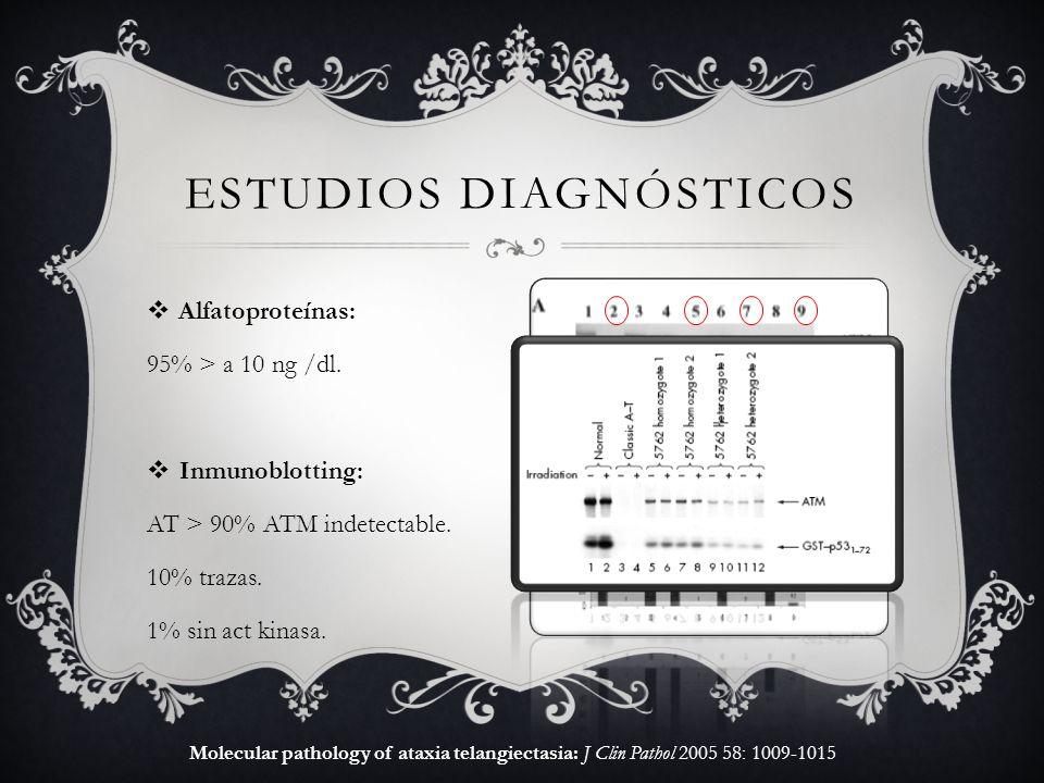 Alfatoproteínas: 95% > a 10 ng /dl. Inmunoblotting: AT > 90% ATM indetectable. 10% trazas. 1% sin act kinasa. ESTUDIOS DIAGNÓSTICOS Molecular patholog