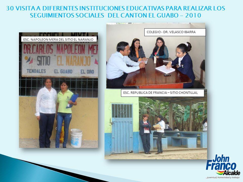 30 VISITA A DIFERENTES INSTITUCIONES EDUCATIVAS PARA REALIZAR LOS SEGUIMIENTOS SOCIALES DEL CANTON EL GUABO - 2010 ESC. NAPOLEON MERA DEL SITIO EL NAR