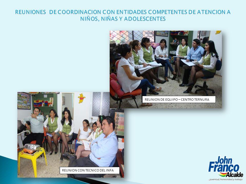 REUNION CON TECNICO DEL INFA REUNION DE EQUIPO – CENTRO TERNURA