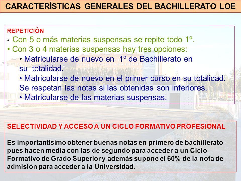 CARACTERÍSTICAS GENERALES DEL BACHILLERATO LOE REPETICIÓN Con 5 o más materias suspensas se repite todo 1º.