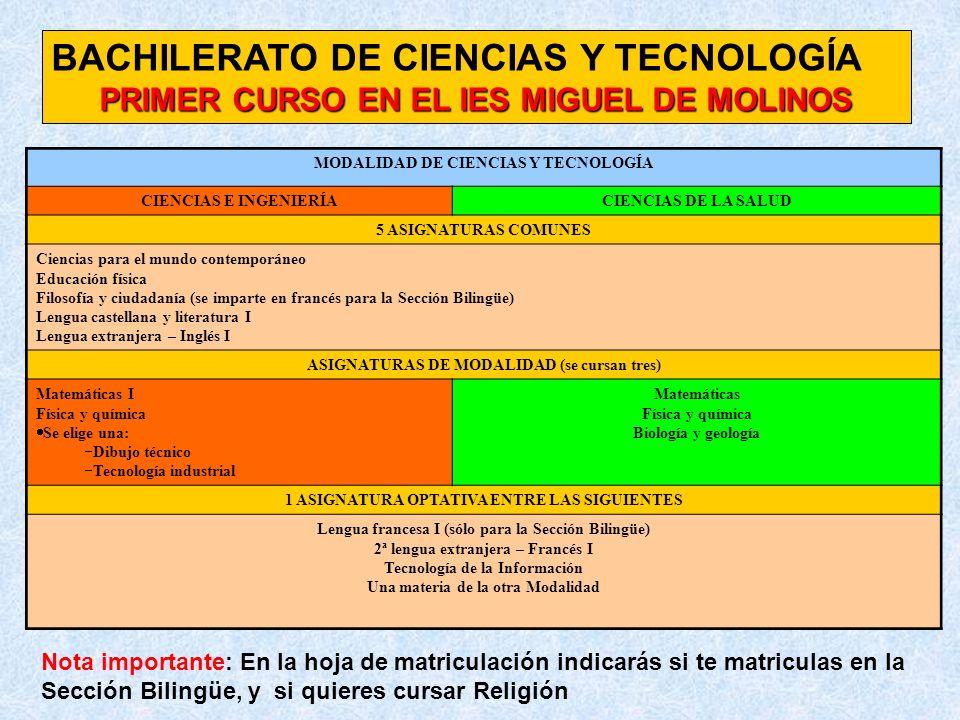 BACHILERATO DE CIENCIAS Y TECNOLOGÍA PRIMER CURSO EN EL IES MIGUEL DE MOLINOS MODALIDAD DE CIENCIAS Y TECNOLOGÍA CIENCIAS E INGENIERÍACIENCIAS DE LA SALUD 5 ASIGNATURAS COMUNES Ciencias para el mundo contemporáneo Educación física Filosofía y ciudadanía (se imparte en francés para la Sección Bilingüe) Lengua castellana y literatura I Lengua extranjera – Inglés I ASIGNATURAS DE MODALIDAD (se cursan tres) Matemáticas I Física y química Se elige una: Dibujo técnico Tecnología industrial Matemáticas Física y química Biología y geología 1 ASIGNATURA OPTATIVA ENTRE LAS SIGUIENTES Lengua francesa I (sólo para la Sección Bilingüe) 2ª lengua extranjera – Francés I Tecnología de la Información Una materia de la otra Modalidad Nota importante: En la hoja de matriculación indicarás si te matriculas en la Sección Bilingüe, y si quieres cursar Religión