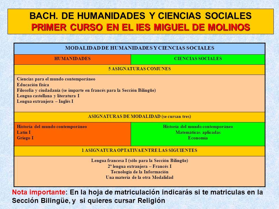 BACH. DE HUMANIDADES Y CIENCIAS SOCIALES PRIMER CURSO EN EL IES MIGUEL DE MOLINOS MODALIDAD DE HUMANIDADES Y CIENCIAS SOCIALES HUMANIDADESCIENCIAS SOC