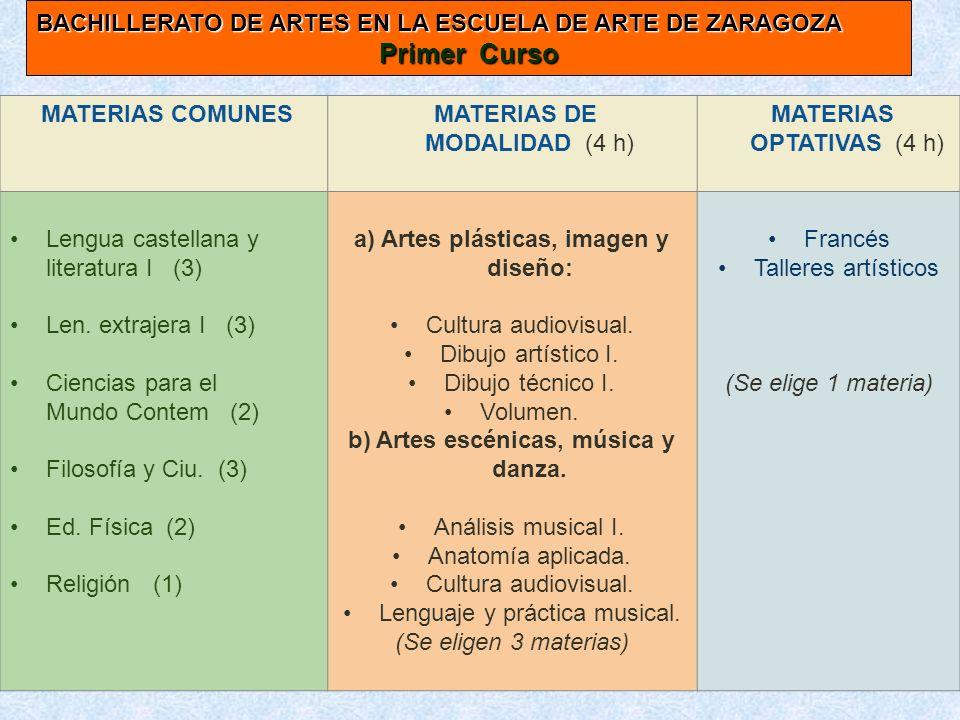 BACHILLERATO DE ARTES. Primer Curso. MATERIAS COMUNES MATERIAS DE MODALIDAD (4 h) MATERIAS OPTATIVAS (4 h) Lengua castellana y literatura I (3) Len. e