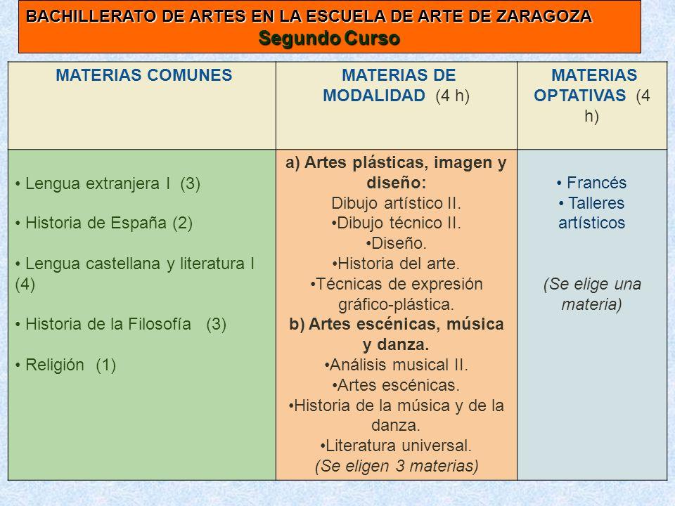 MATERIAS COMUNES MATERIAS DE MODALIDAD (4 h) MATERIAS OPTATIVAS (4 h) Lengua extranjera I (3) Historia de España (2) Lengua castellana y literatura I (4) Historia de la Filosofía (3) Religión (1) a) Artes plásticas, imagen y diseño: Dibujo artístico II.