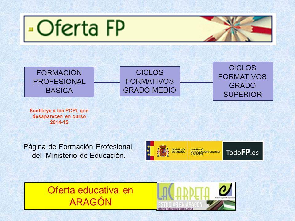 CICLOS FORMATIVOS GRADO MEDIO CICLOS FORMATIVOS GRADO SUPERIOR FORMACIÓN PROFESIONAL BÁSICA Sustituye a los PCPI, que desaparecen en curso 2014-15 Pág