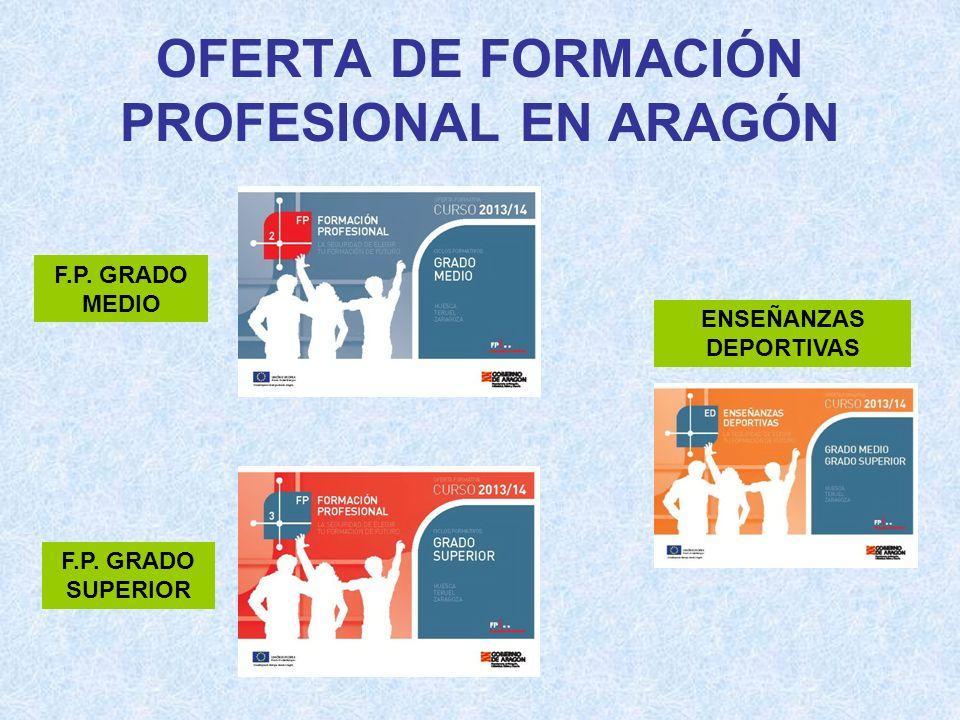 OFERTA DE FORMACIÓN PROFESIONAL EN ARAGÓN F.P. GRADO MEDIO F.P. GRADO SUPERIOR ENSEÑANZAS DEPORTIVAS