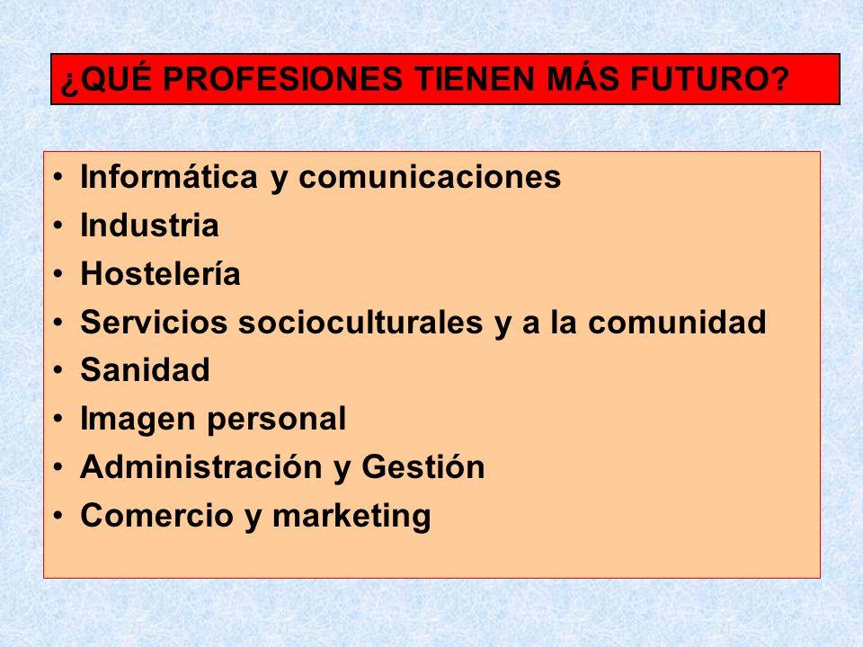 Informática y comunicaciones Industria Hostelería Servicios socioculturales y a la comunidad Sanidad Imagen personal Administración y Gestión Comercio y marketing ¿QUÉ PROFESIONES TIENEN MÁS FUTURO?