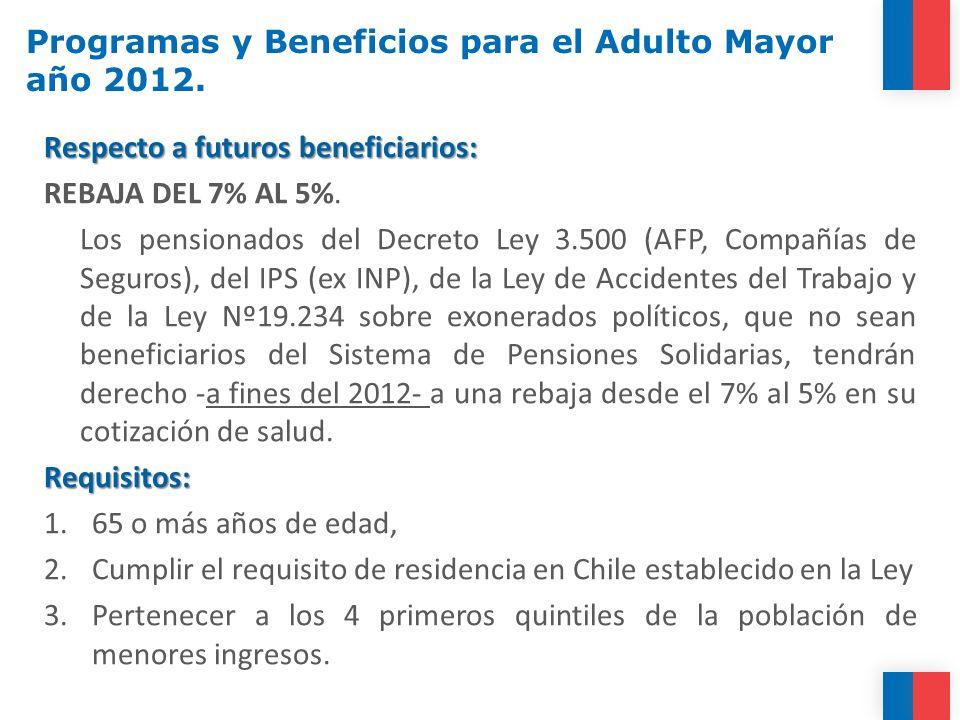 Respecto a futuros beneficiarios: REBAJA DEL 7% AL 5%. Los pensionados del Decreto Ley 3.500 (AFP, Compañías de Seguros), del IPS (ex INP), de la Ley