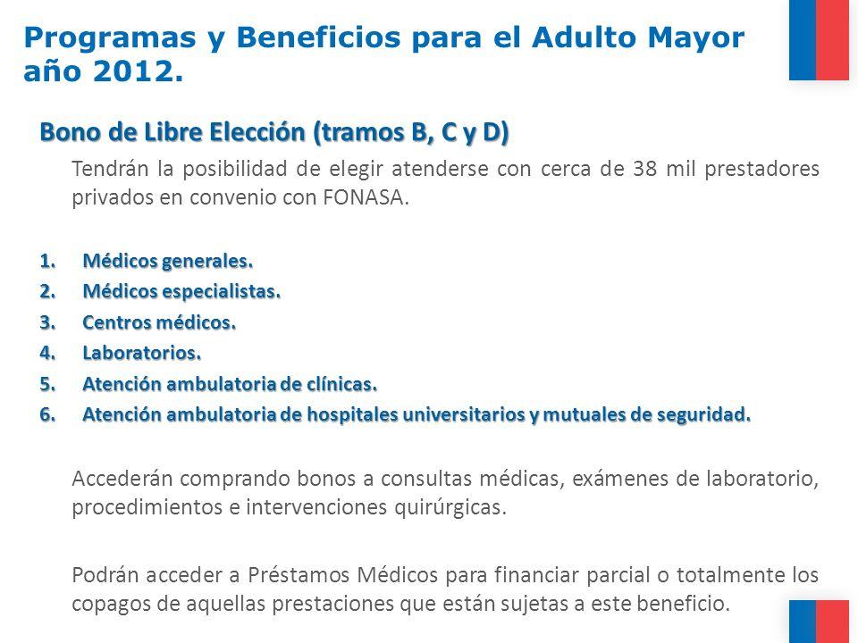 Bono de Libre Elección (tramos B, C y D) Tendrán la posibilidad de elegir atenderse con cerca de 38 mil prestadores privados en convenio con FONASA. 1