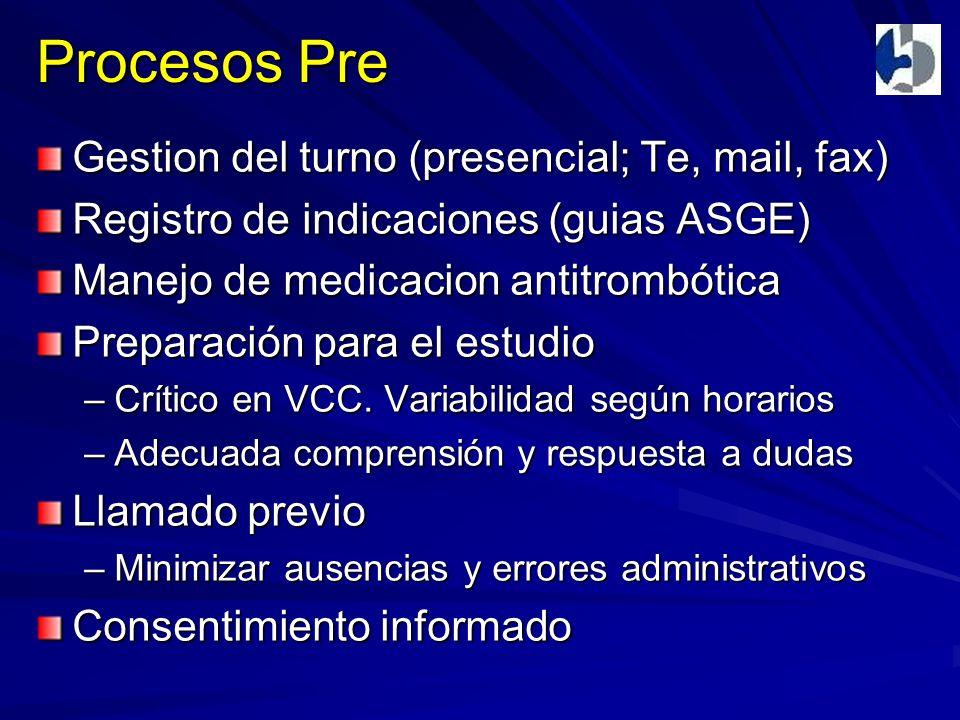 Procesos Pre Gestion del turno (presencial; Te, mail, fax) Registro de indicaciones (guias ASGE) Manejo de medicacion antitrombótica Preparación para el estudio –Crítico en VCC.