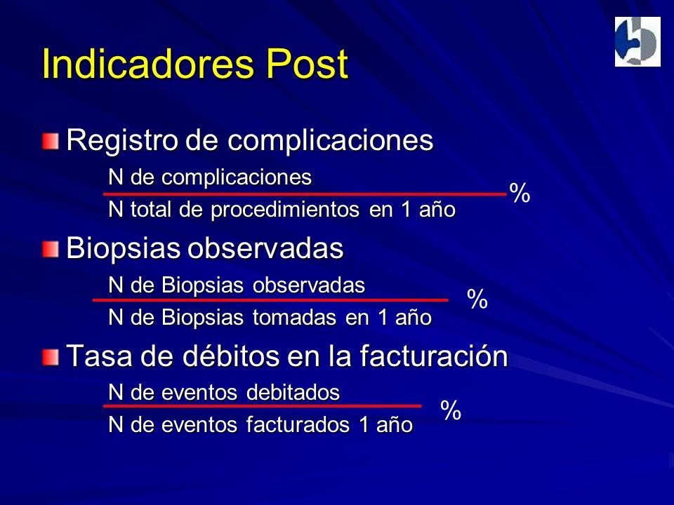 Indicadores Post Registro de complicaciones N de complicaciones N total de procedimientos en 1 año Biopsias observadas N de Biopsias observadas N de Biopsias tomadas en 1 año Tasa de débitos en la facturación N de eventos debitados N de eventos facturados 1 año % % %