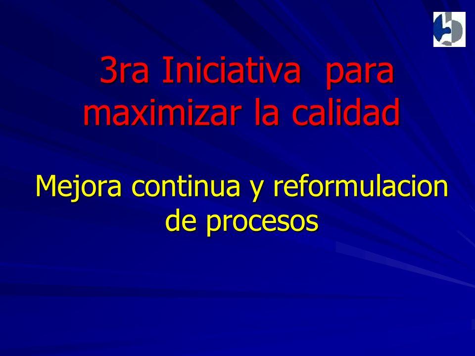 3ra Iniciativa para maximizar la calidad Mejora continua y reformulacion de procesos 3ra Iniciativa para maximizar la calidad Mejora continua y reformulacion de procesos