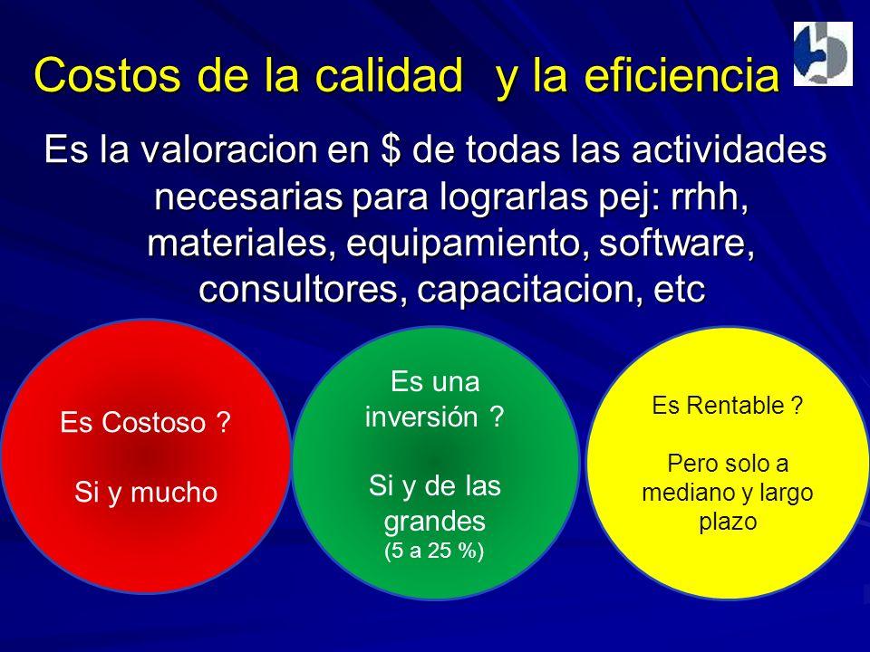 Costos de la calidad y la eficiencia Es la valoracion en $ de todas las actividades necesarias para lograrlas pej: rrhh, materiales, equipamiento, software, consultores, capacitacion, etc Es Costoso .