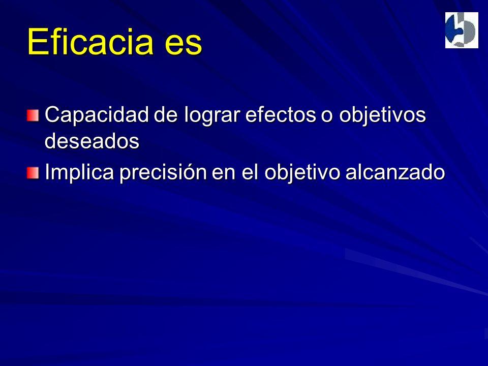 Eficacia es Capacidad de lograr efectos o objetivos deseados Implica precisión en el objetivo alcanzado