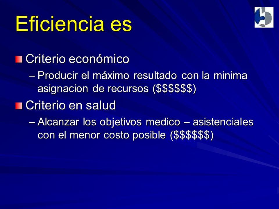 Eficiencia es Criterio económico –Producir el máximo resultado con la minima asignacion de recursos ($$$$$$) Criterio en salud –Alcanzar los objetivos medico – asistenciales con el menor costo posible ($$$$$$)