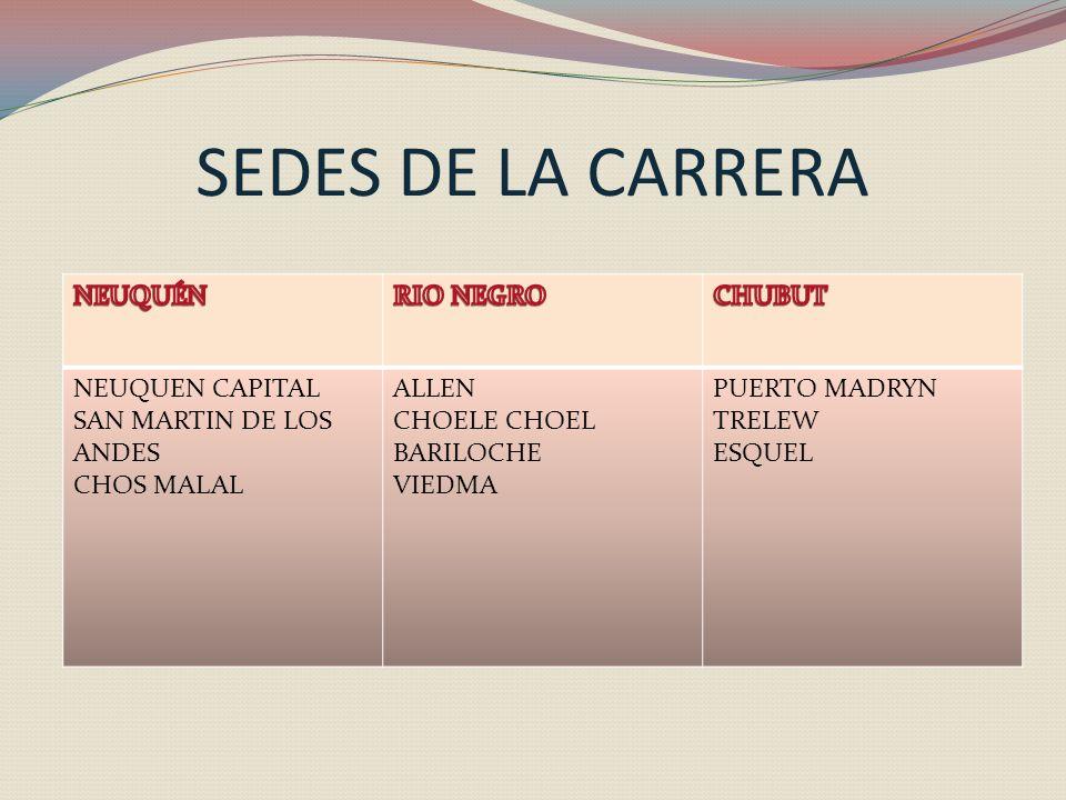 SEDES DE LA CARRERA NEUQUEN CAPITAL SAN MARTIN DE LOS ANDES CHOS MALAL ALLEN CHOELE CHOEL BARILOCHE VIEDMA PUERTO MADRYN TRELEW ESQUEL